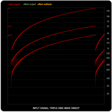 WORMHOLE compared to ring-modulators and frequency shifters, illustration four: frequency shifting, upward shift.