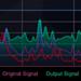 UNFILTER Input Signal vs Output Signal