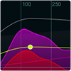 UNMIX::DRUMS Frequency Selective Boost Curve